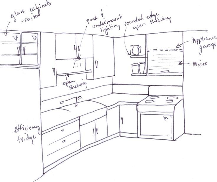 주방 가구를 설계할 때는 필요한 수납공간의 크기와 사용할 가전의 치수를 미리 확인